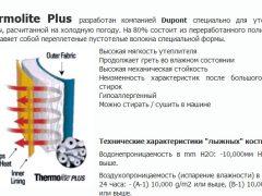Thermolite® Plus. Что за зверь такой?